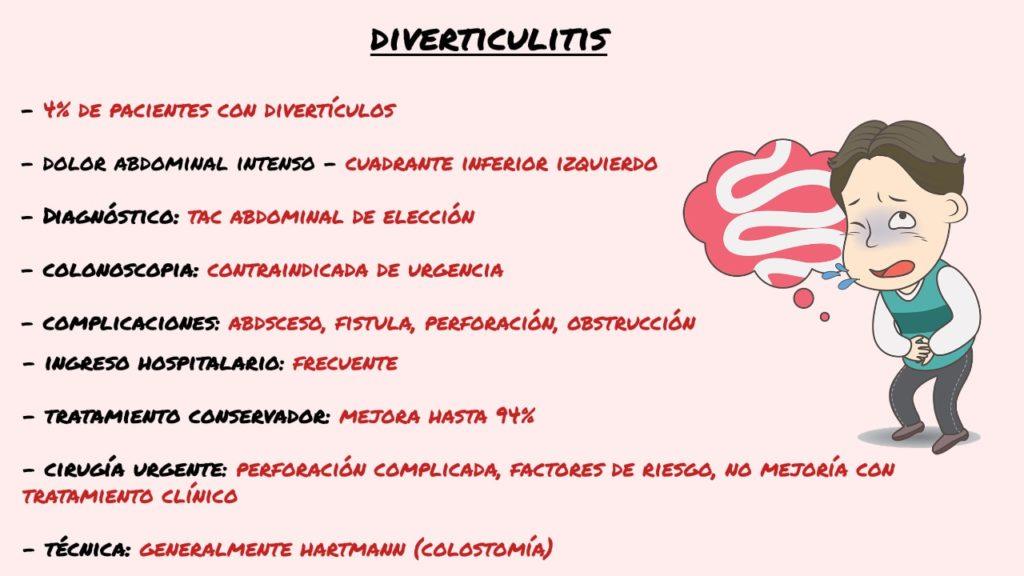 Diverticulitis infografia