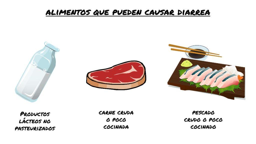 Alimentos diarrea