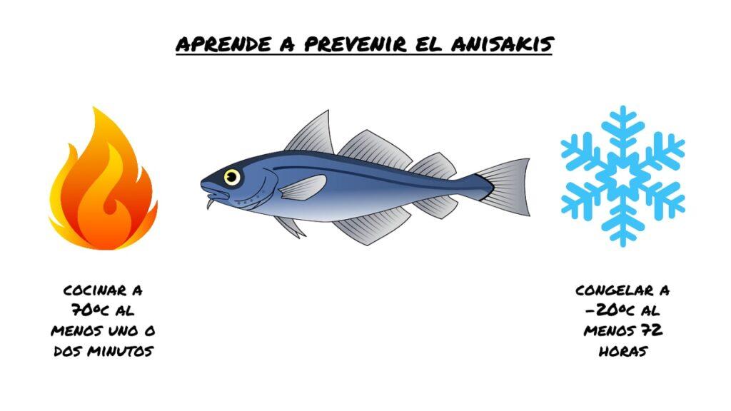 prevenir anisakis